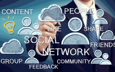 Which Social Media Channels Are Best for Your Business